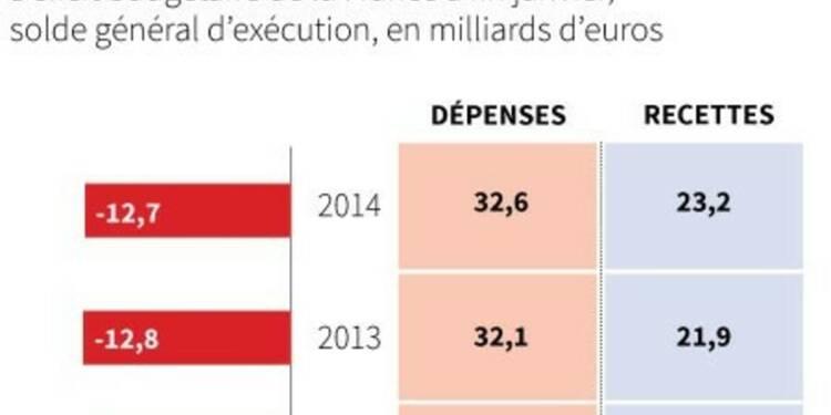 Déficit budgétaire de la France quasi stable à fin janvier