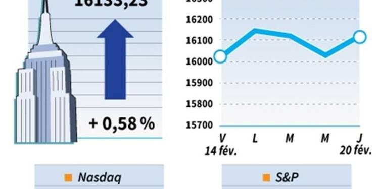 Wall Street finit en hausse, le PMI manufacturier rassure