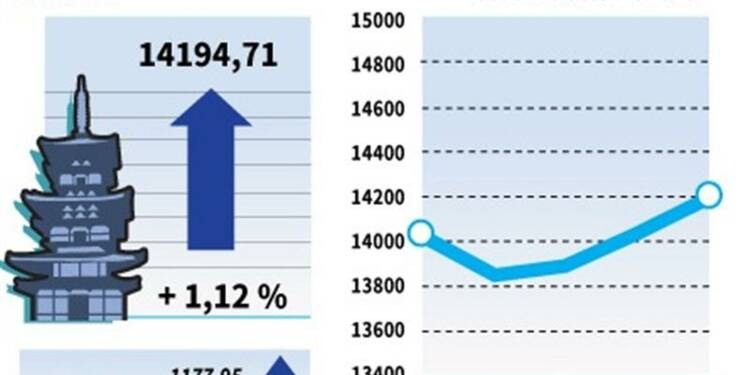 La Bourse de Tokyo finit en hausse de 1,12%