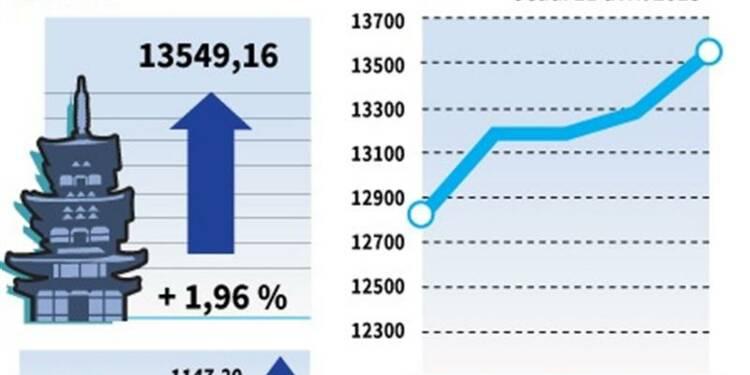 La Bourse de Tokyo finit en forte hausse de 1,96%