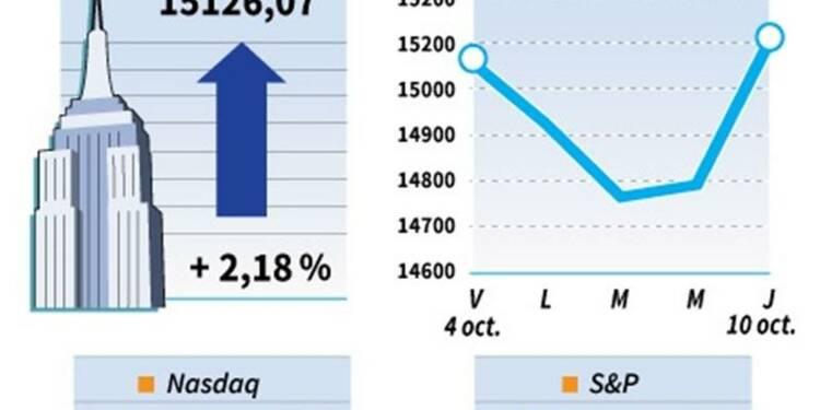Wall Street gagne 2%, espoir d'un accord sur la dette