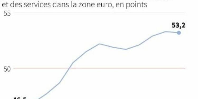Croissance ralentie en Allemagne en mars