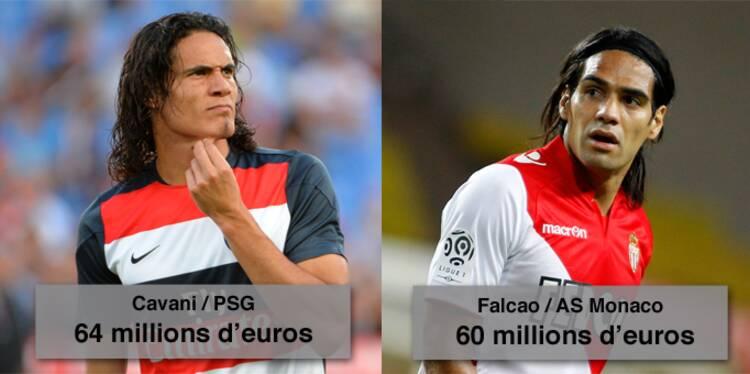 PSG - AS Monaco : après la valse des millions, l'heure des comptes