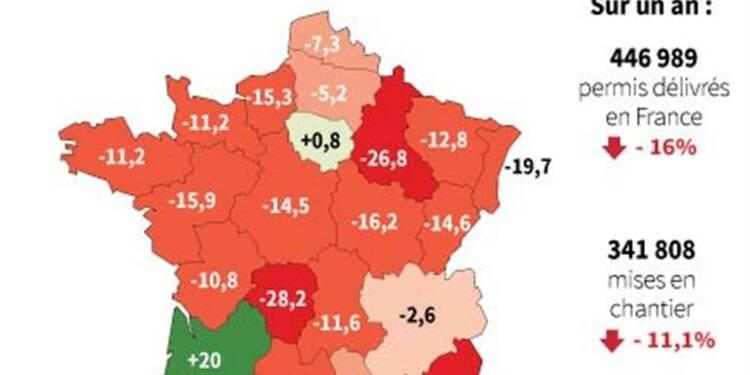 La baisse des permis de construire ralentit en France