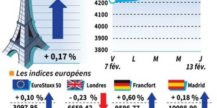 Les actions européennes terminent en très légère baisse