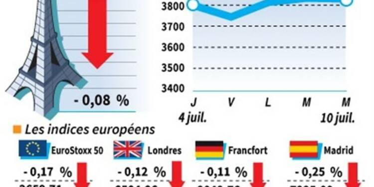 Les Bourses européennes, attentistes, terminent en recul