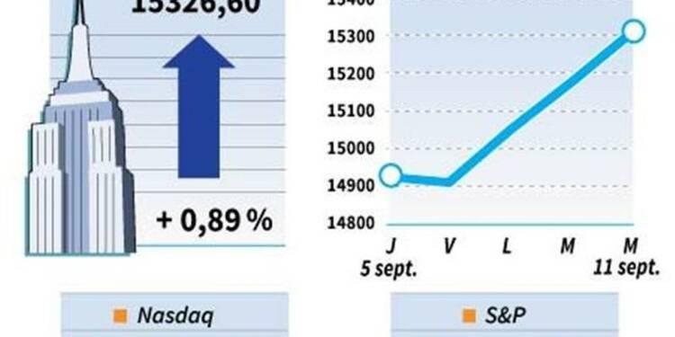 Le Dow Jones gagne 0,89%, le Nasdaq cède 0,11%