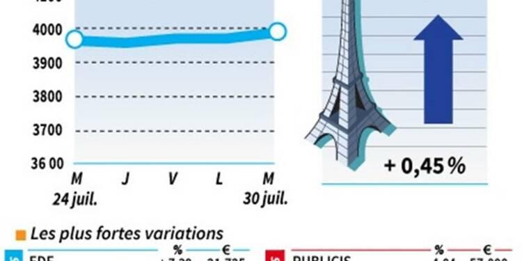 Les valeurs à suivre à l'ouverture de la Bourse de Paris
