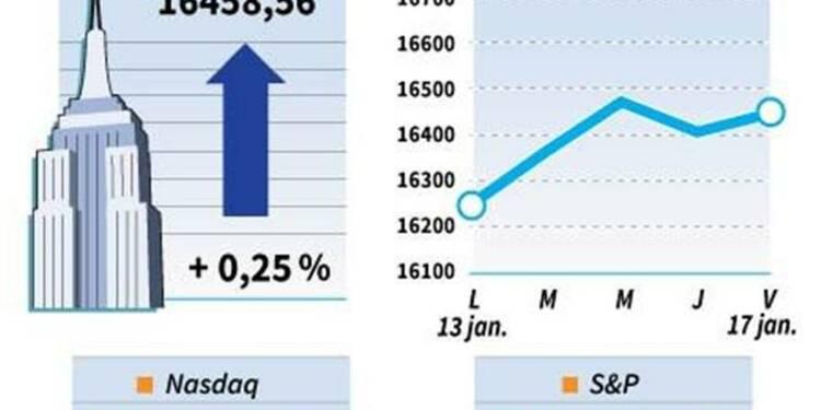 Le Dow Jones gagne 0,23%, le Nasdaq cède 0,50%