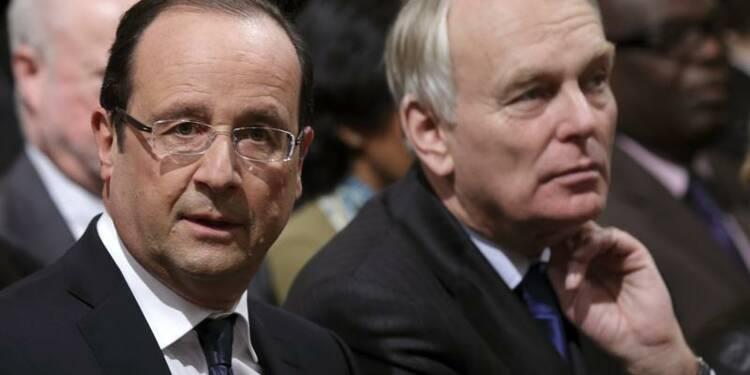 Légère hausse de la cote de Hollande, baisse record pour Ayrault