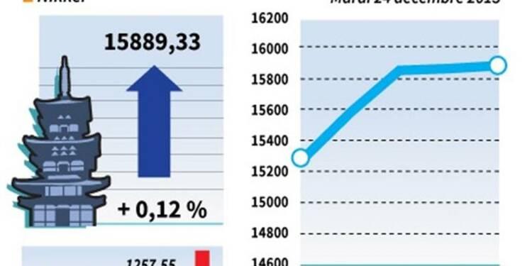 La Bourse de Tokyo finit en hausse de 0,12%