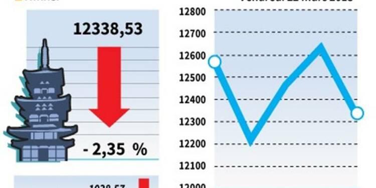 La Bourse de Tokyo finit en nette baisse de 2,35%