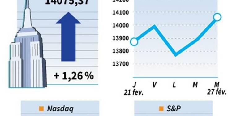 Wall Street finit en hausse grâce à Ben Bernanke