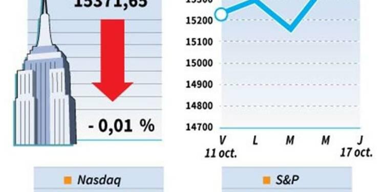 Le Dow Jones à l'équilibre, le S&P à un nouveau record