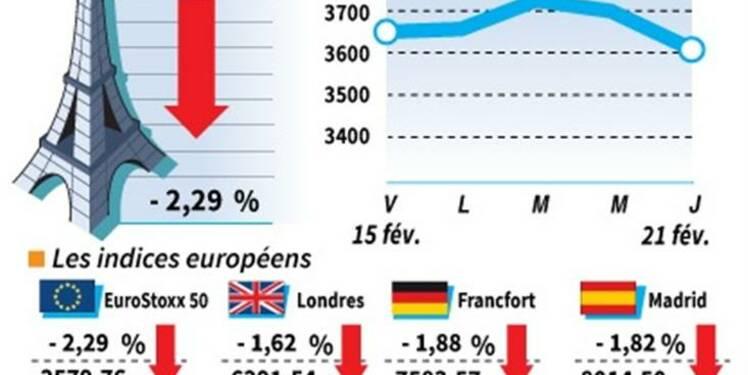 Les Bourses européennes finissent en forte baisse