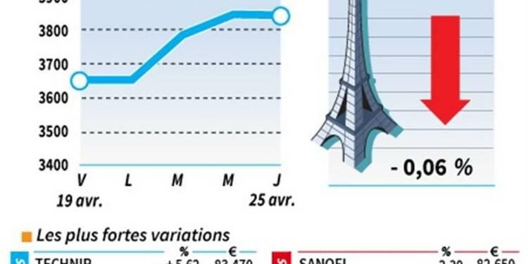 Les valeurs à suivre à la clôture de la Bourse de Paris