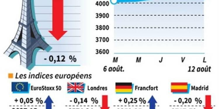 Les Bourses européennes clôturent sur une note irrégulière