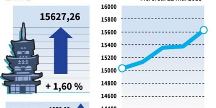 La Bourse de Tokyo finit en hausse de 1,6%