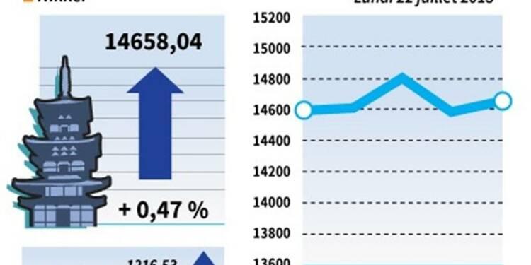 La Bourse de Tokyo finit en hausse de 0,47%