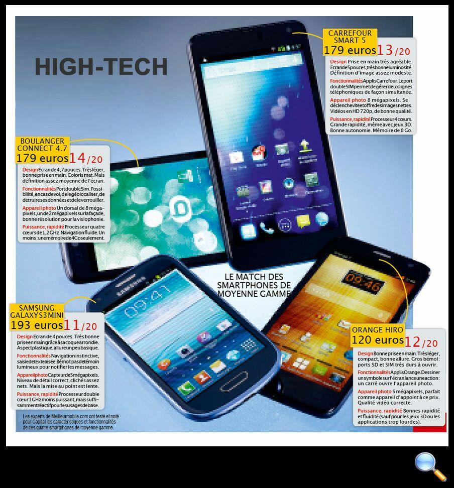 a609c42b2b93e Test dossier : Face à la folie du low-cost, les grandes marques  valent-elles encore leur prix ? - Capital.fr