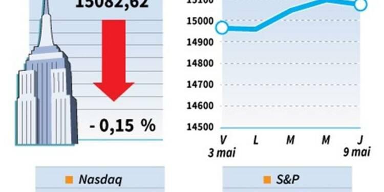 Wall Street finit en baisse