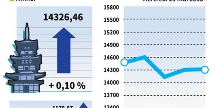 L'indice Nikkei termine à l'équilibre à la Bourse de Tokyo