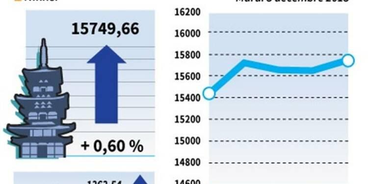 La Bourse de Tokyo finit en hausse de 0,60%