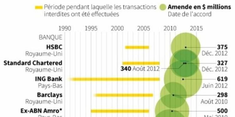Après la BNP, les États-Unis visent d'autres banques