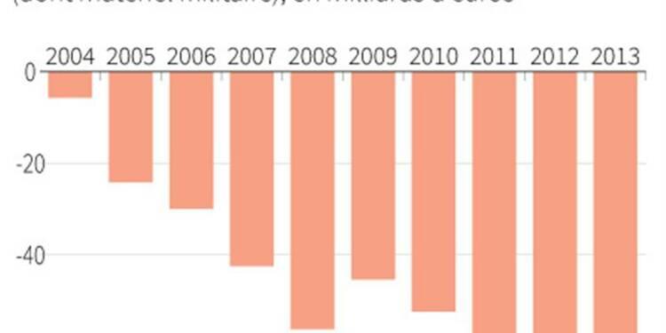 Baisse de 6 milliards du déficit commercial de la France en 2013