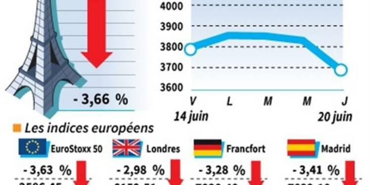 Dégringolade des Bourses européennes