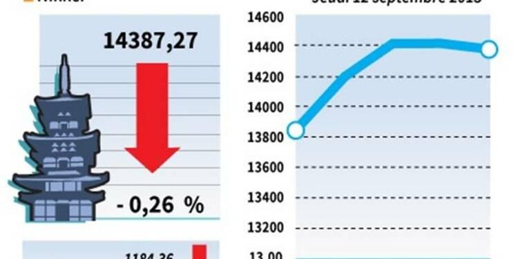 La Bourse de Tokyo finit en baisse de 0,26%