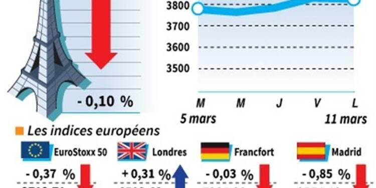 Les Bourses européennes terminent en ordre dispersé