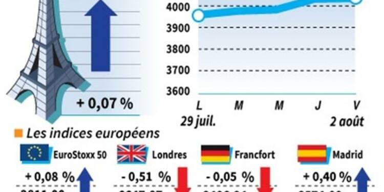 Les Bourses européennes clôturent en ordre dispersé