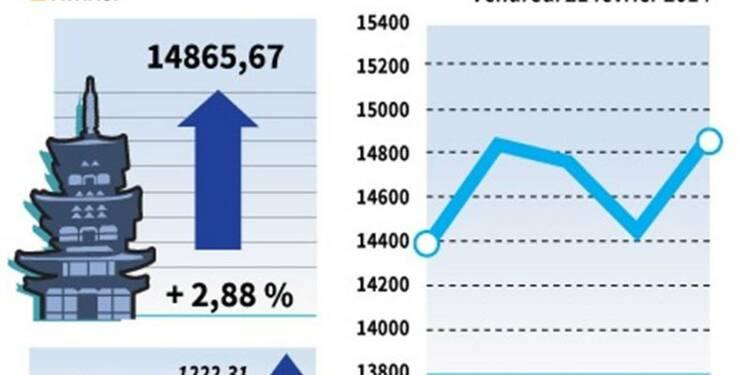 La Bourse de Tokyo finit en hausse de 2,88%