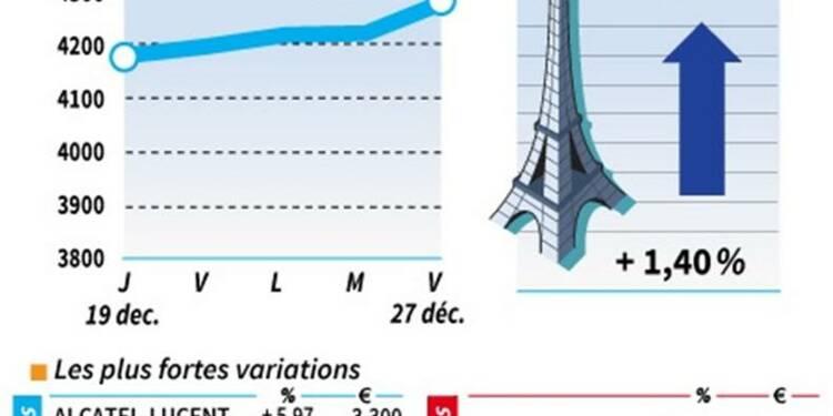 Les valeurs à suivre à la Bourse de Paris
