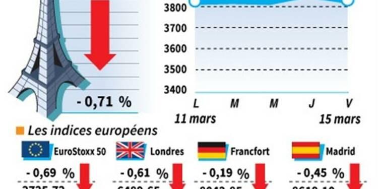 Les Bourses européennes clôturent en baisse