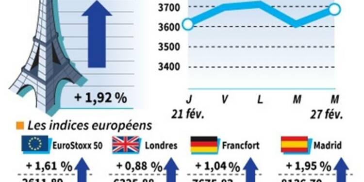 Les Bourses européennes rebondissent, rassurées par Bernanke