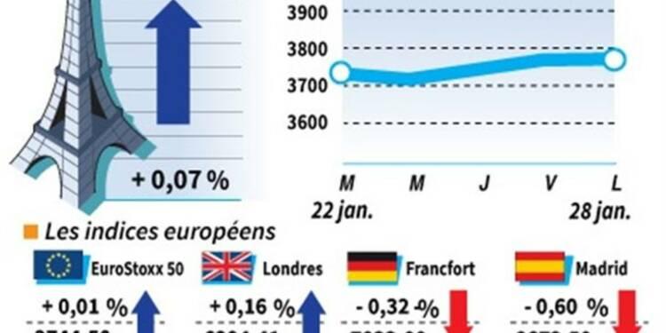 Les Bourses européennes finissent sans grand changement