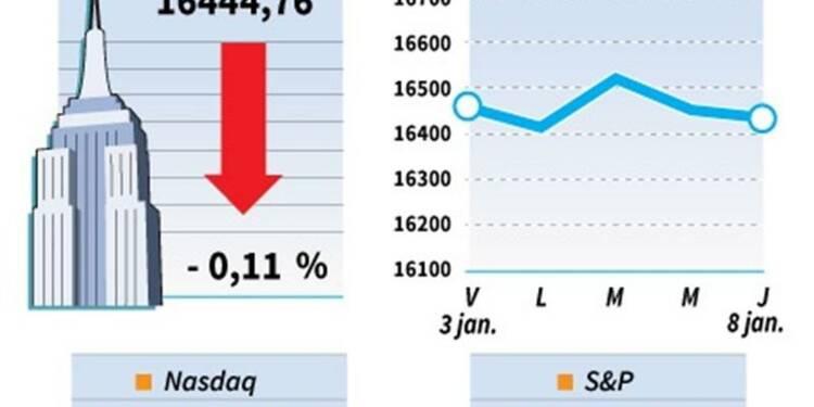 Wall Street fait du surplace avant l'emploi de décembre