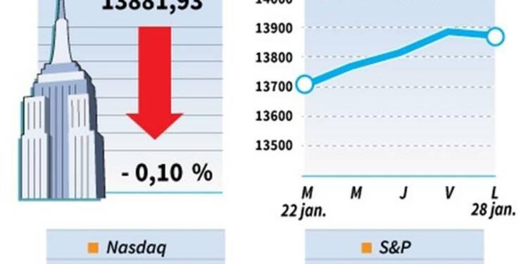 Le Dow Jones perd 0,10%, le Nasdaq prend 0,14%
