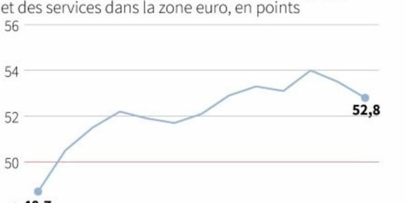 Ralentissement inattendu de la croissance dans la zone euro