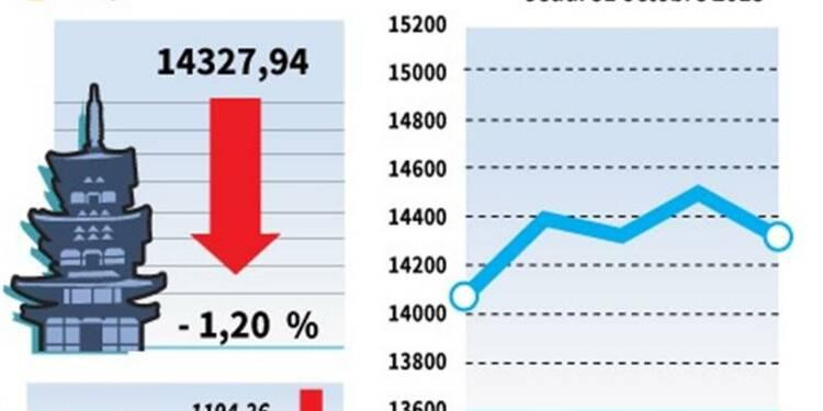 La Bourse de Tokyo finit en baisse de 1,20%