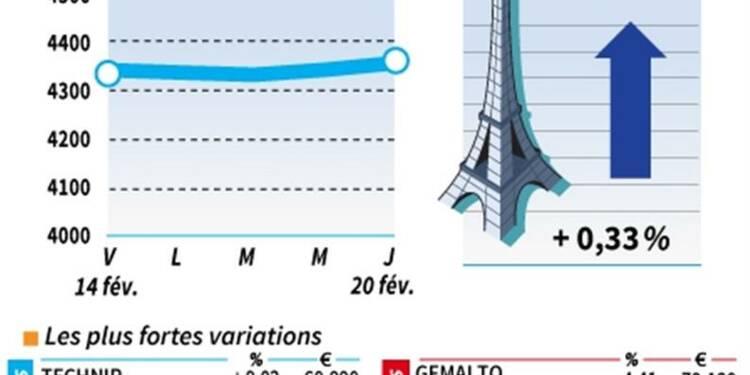 Les valeurs suivies à la mi-journée à la Bourse de Paris