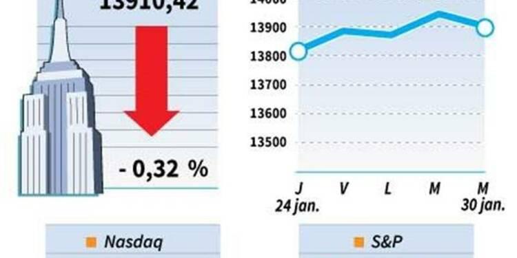 Le Dow Jones perd 0,32%, le Nasdaq cède 0,35%