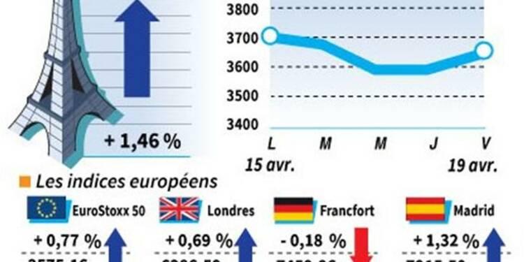 Les Bourses européennes finissent en hausse, sauf Francfort