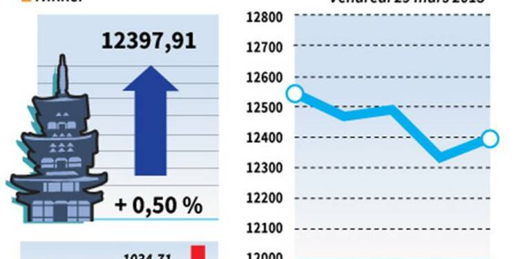 La Bourse de Tokyo finit en hausse de 0,50%