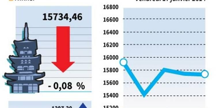 La Bourse de Tokyo finit en baisse de 0,08%