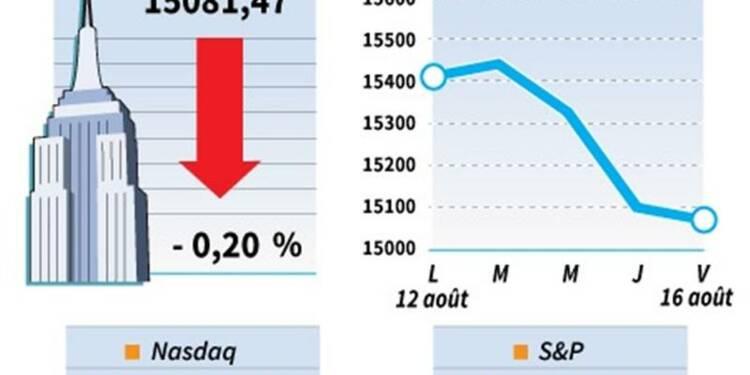 Le Dow Jones gagne 0,2%, le Nasdaq cède 0,09%