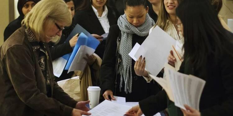 Le secteur privé américain a créé 198.000 emplois en février