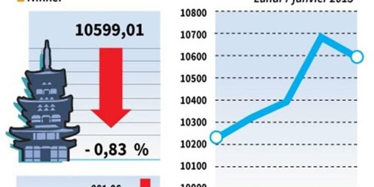 La Bourse de Tokyo finit en baisse de 0,83%